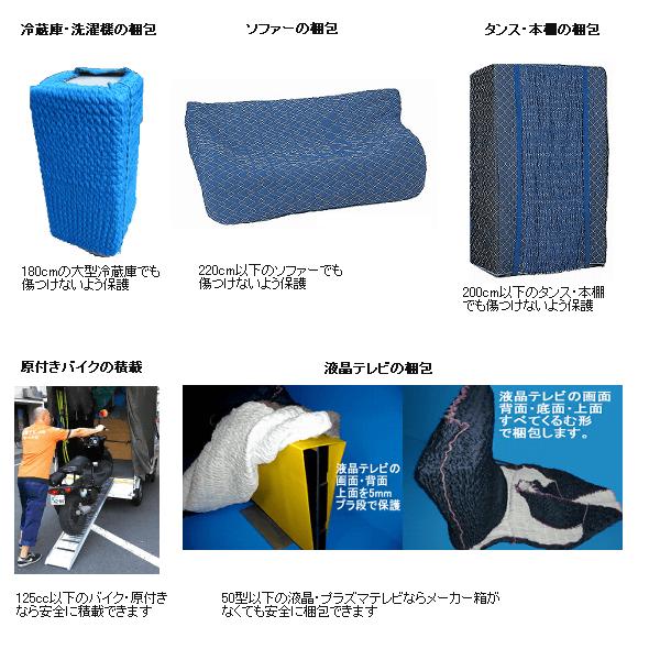 荷物梱包例